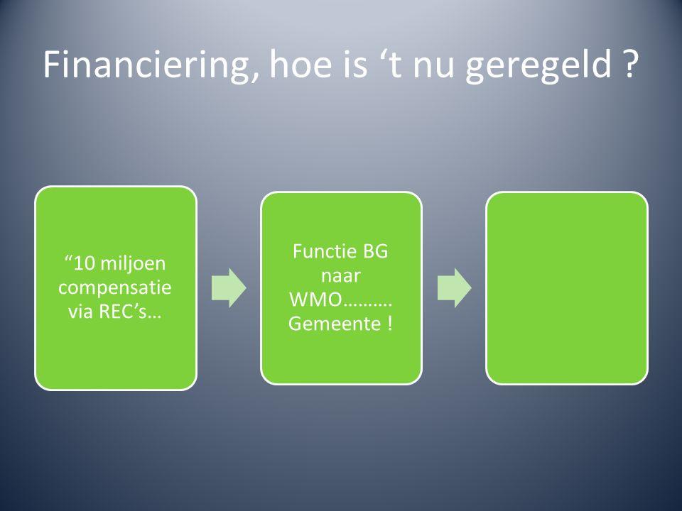 """Financiering, hoe is 't nu geregeld ? """"10 miljoen compensatie via REC's… Functie BG naar WMO………. Gemeente !"""