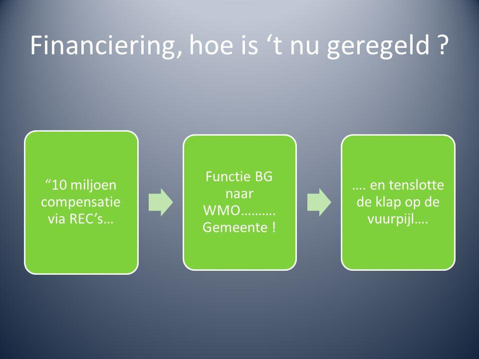 Financiering, hoe is 't nu geregeld . 10 miljoen compensatie via REC's… Functie BG naar WMO……….