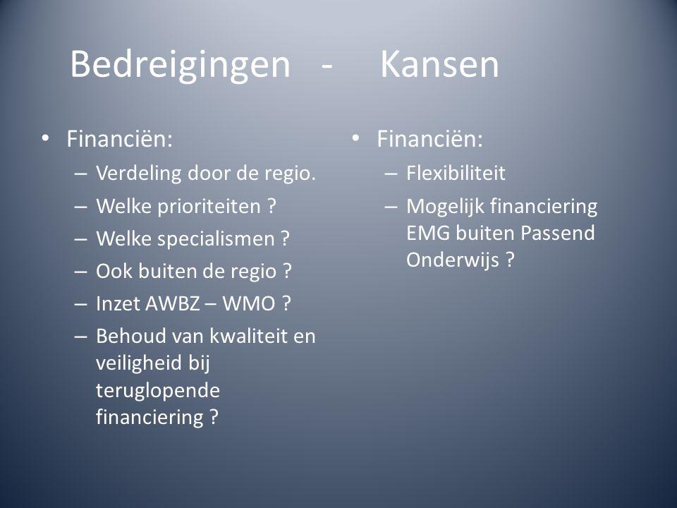 Bedreigingen - Kansen Financiën: – Verdeling door de regio. – Welke prioriteiten ? – Welke specialismen ? – Ook buiten de regio ? – Inzet AWBZ – WMO ?