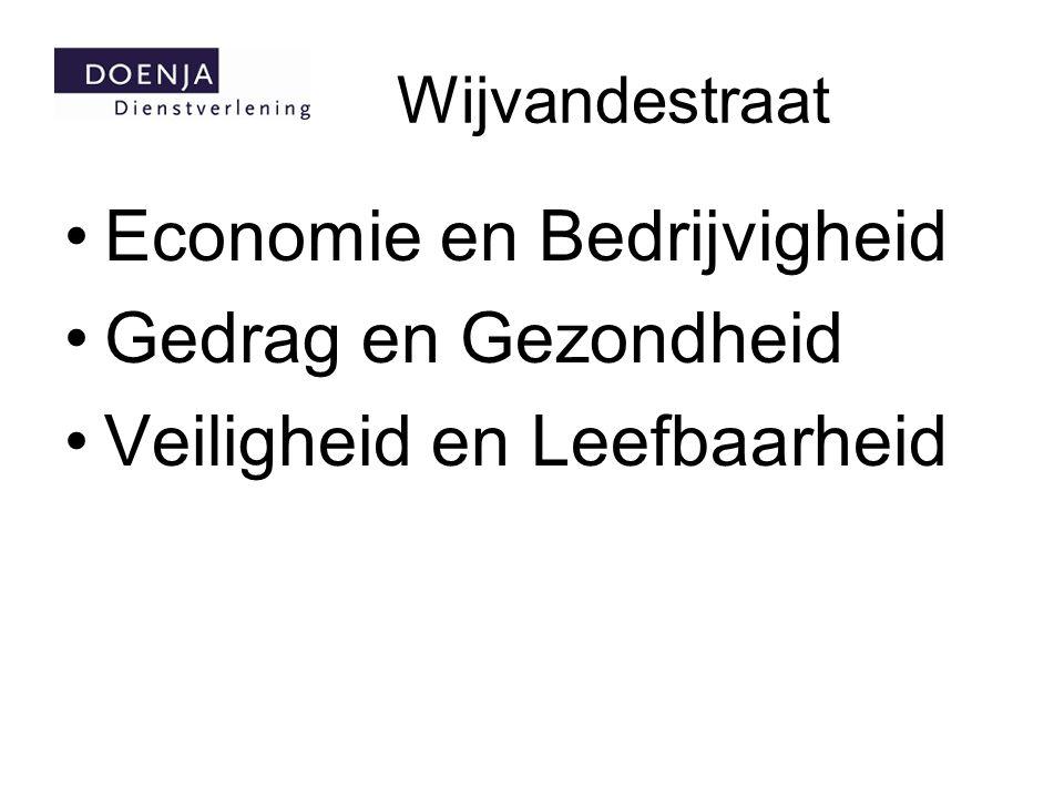 Wijvandestraat Economie en Bedrijvigheid Gedrag en Gezondheid Veiligheid en Leefbaarheid