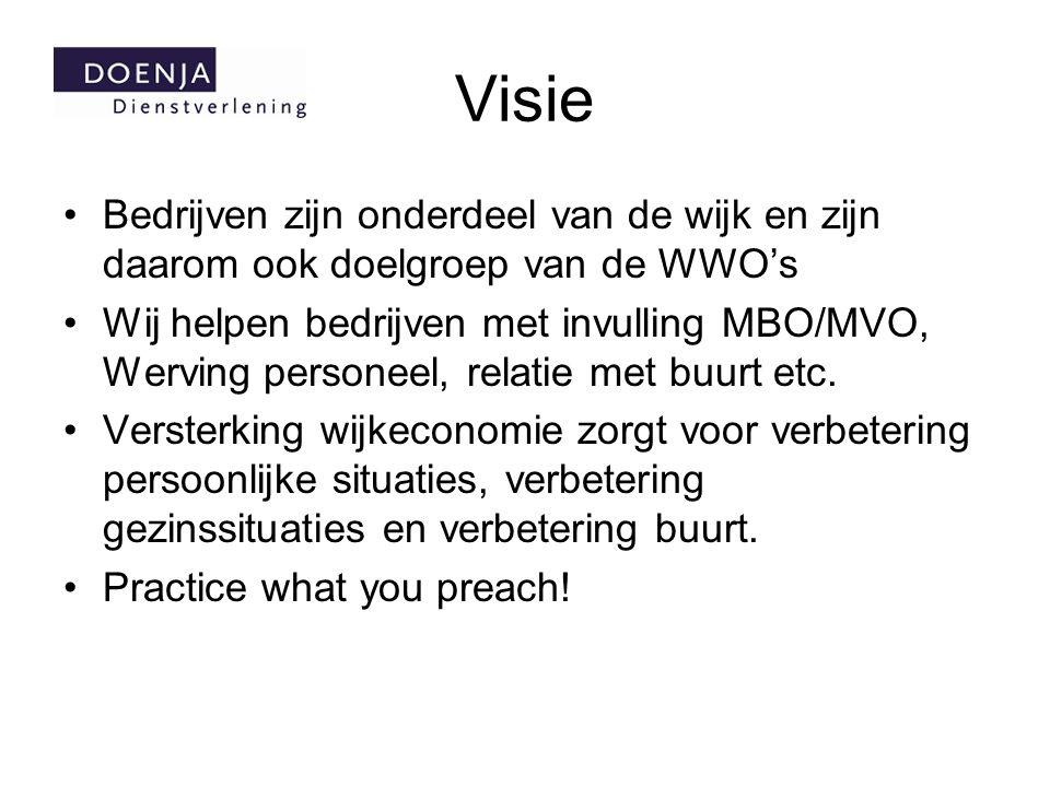 Visie Bedrijven zijn onderdeel van de wijk en zijn daarom ook doelgroep van de WWO's Wij helpen bedrijven met invulling MBO/MVO, Werving personeel, re