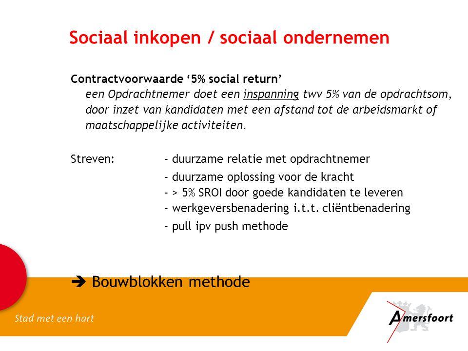 Sociaal inkopen / sociaal ondernemen Contractvoorwaarde '5% social return' een Opdrachtnemer doet een inspanning twv 5% van de opdrachtsom, door inzet van kandidaten met een afstand tot de arbeidsmarkt of maatschappelijke activiteiten.