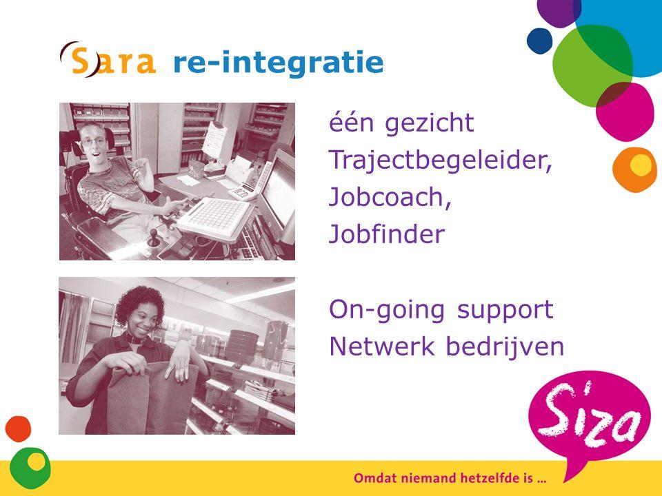 re-integratie één gezicht Trajectbegeleider, Jobcoach, Jobfinder On-going support Netwerk bedrijven