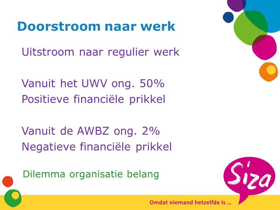 Doorstroom naar werk Uitstroom naar regulier werk Vanuit het UWV ong.