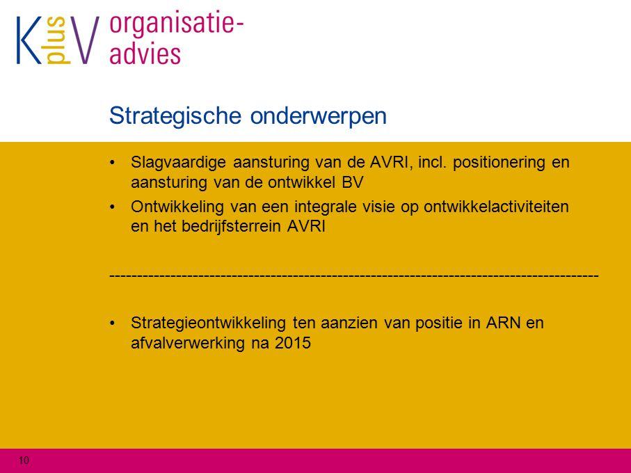10 Strategische onderwerpen Slagvaardige aansturing van de AVRI, incl. positionering en aansturing van de ontwikkel BV Ontwikkeling van een integrale