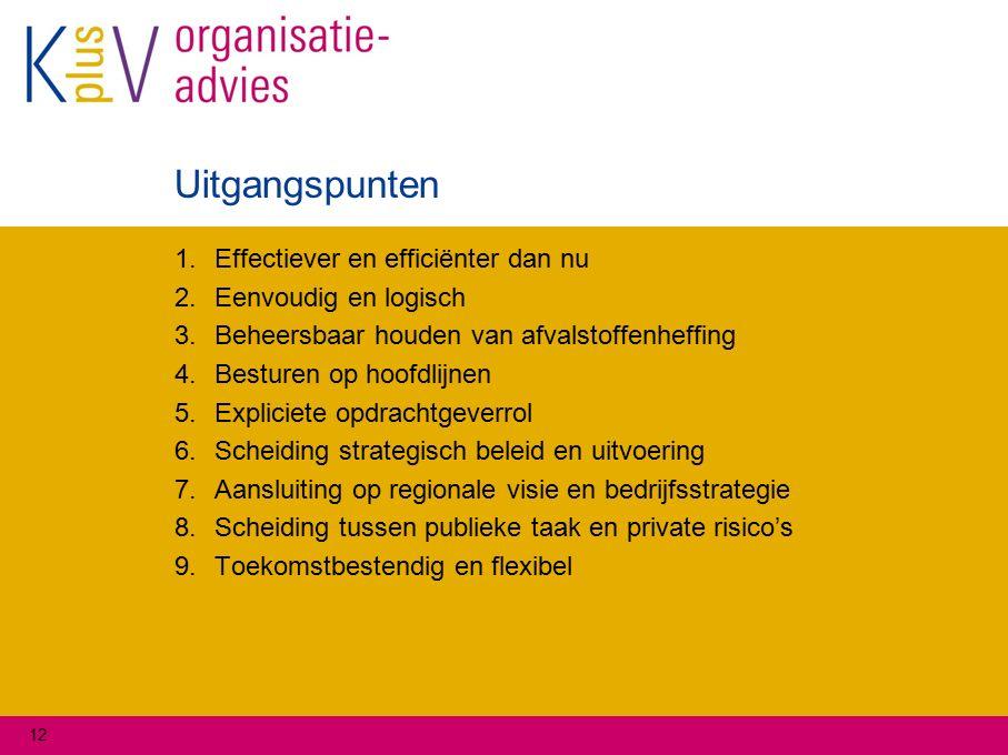 Uitgangspunten 1.Effectiever en efficiënter dan nu 2.Eenvoudig en logisch 3.Beheersbaar houden van afvalstoffenheffing 4.Besturen op hoofdlijnen 5.Exp