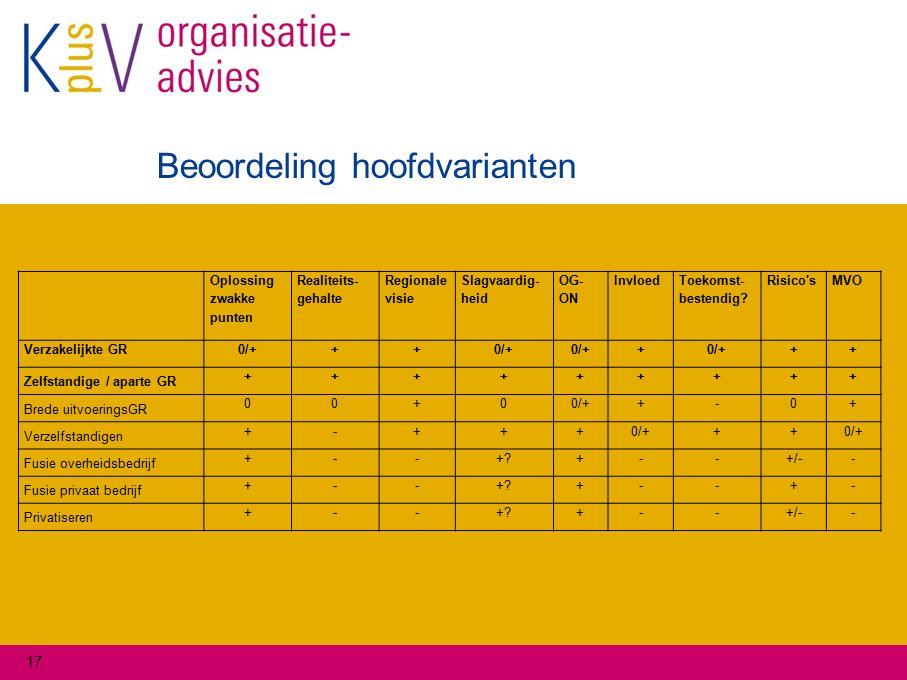 17 Beoordeling hoofdvarianten Oplossing zwakke punten Realiteits- gehalte Regionale visie Slagvaardig- heid OG- ON Invloed Toekomst- bestendig? Risico