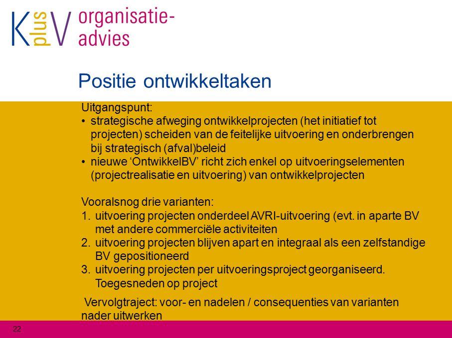 Positie ontwikkeltaken 22 Uitgangspunt: strategische afweging ontwikkelprojecten (het initiatief tot projecten) scheiden van de feitelijke uitvoering