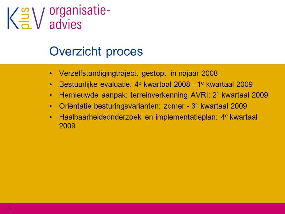 Overzicht proces Verzelfstandigingtraject: gestopt in najaar 2008 Bestuurlijke evaluatie: 4 e kwartaal 2008 - 1 e kwartaal 2009 Hernieuwde aanpak: ter