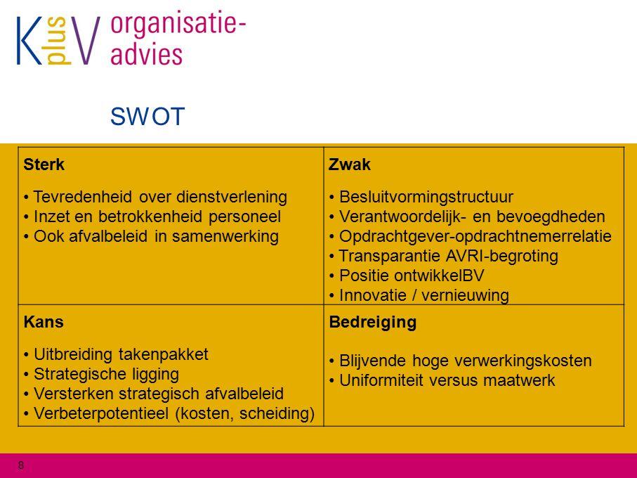 SWOT 8 Sterk Tevredenheid over dienstverlening Inzet en betrokkenheid personeel Ook afvalbeleid in samenwerking Zwak Besluitvormingstructuur Verantwoo