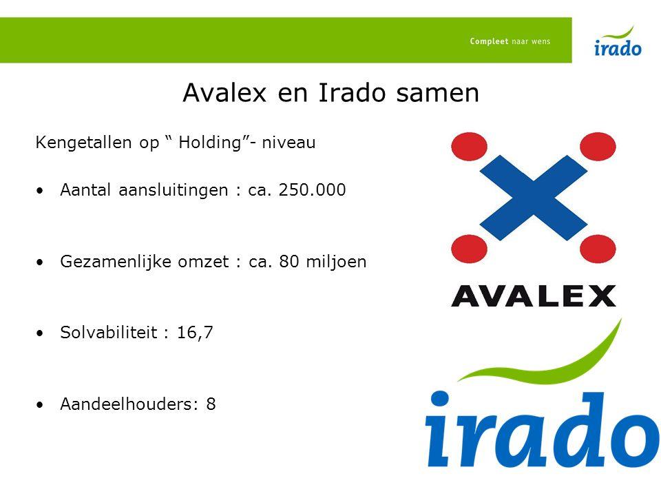 """Avalex en Irado samen Kengetallen op """" Holding""""- niveau Aantal aansluitingen : ca. 250.000 Gezamenlijke omzet : ca. 80 miljoen Solvabiliteit : 16,7 Aa"""
