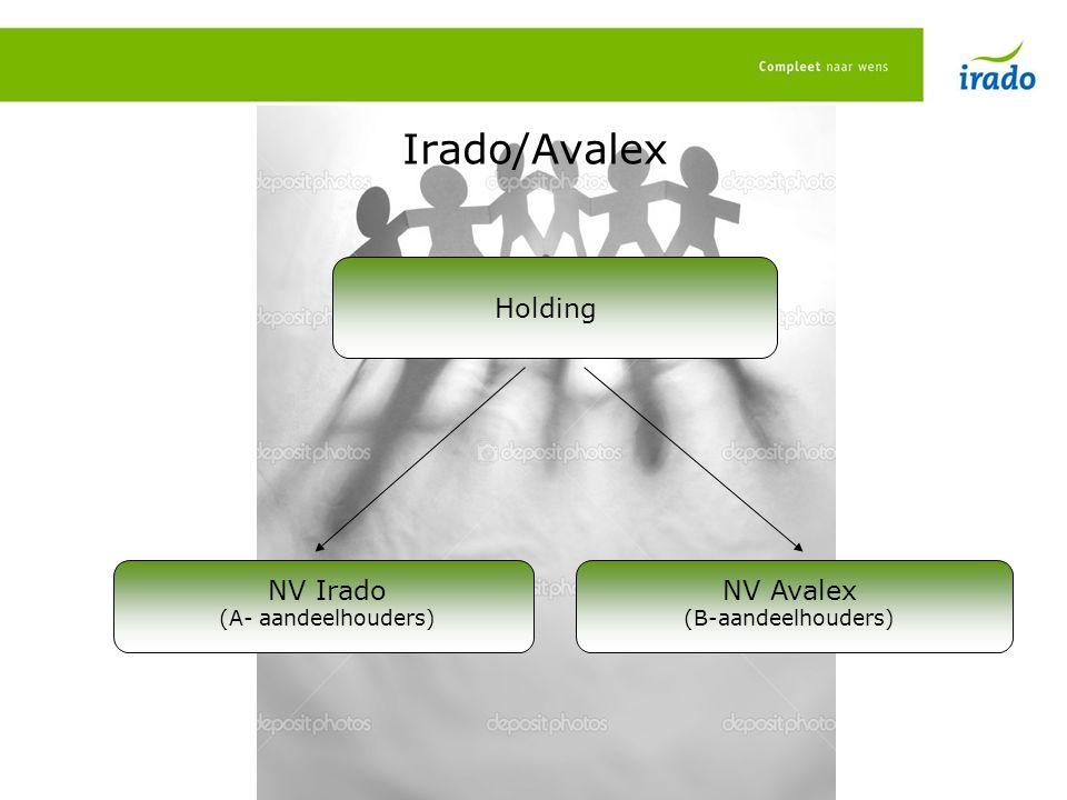 NV Irado (A- aandeelhouders) NV Avalex (B-aandeelhouders) Irado/Avalex Holding