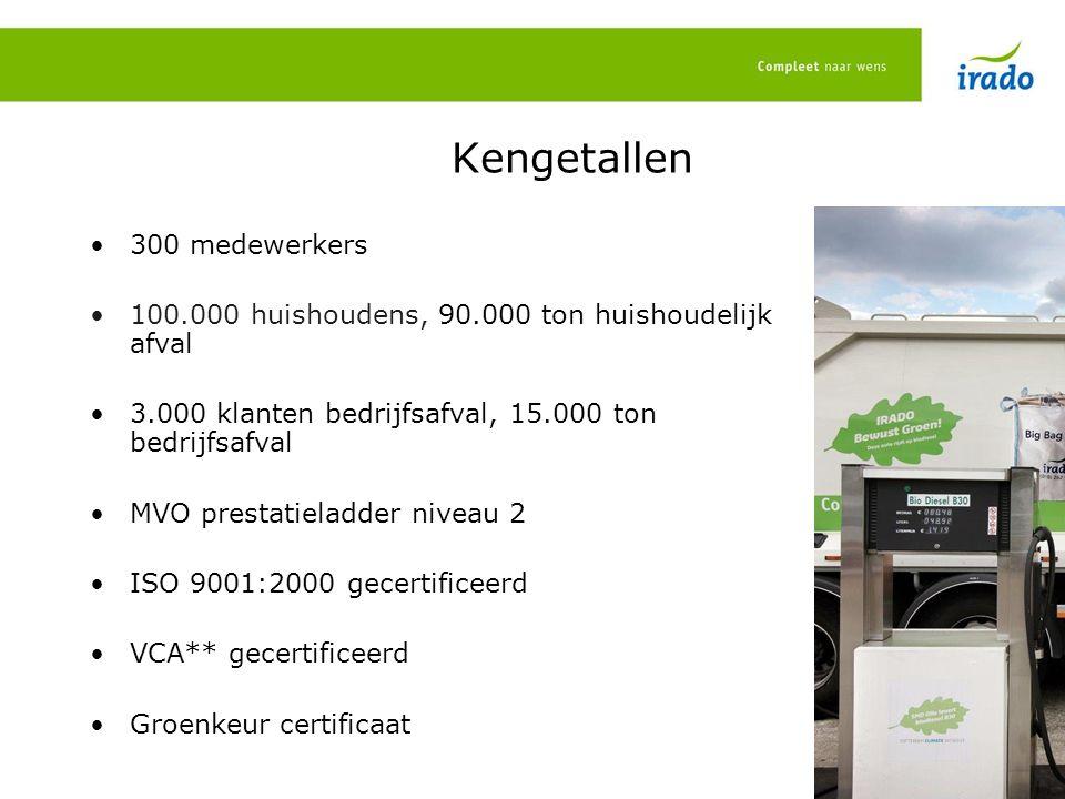 Kengetallen 300 medewerkers 100.000 huishoudens, 90.000 ton huishoudelijk afval 3.000 klanten bedrijfsafval, 15.000 ton bedrijfsafval MVO prestatieladder niveau 2 ISO 9001:2000 gecertificeerd VCA** gecertificeerd Groenkeur certificaat