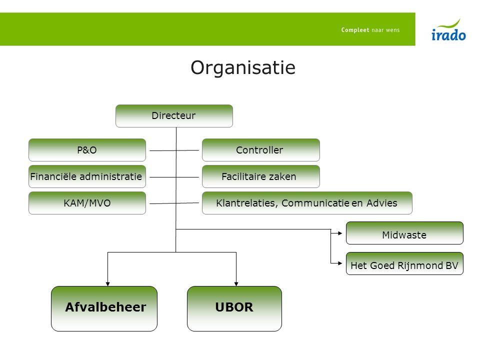 P&O Financiële administratie KAM/MVO Klantrelaties, Communicatie en Advies Controller Organisatie Directeur AfvalbeheerUBOR Het Goed Rijnmond BV Midwaste Facilitaire zaken