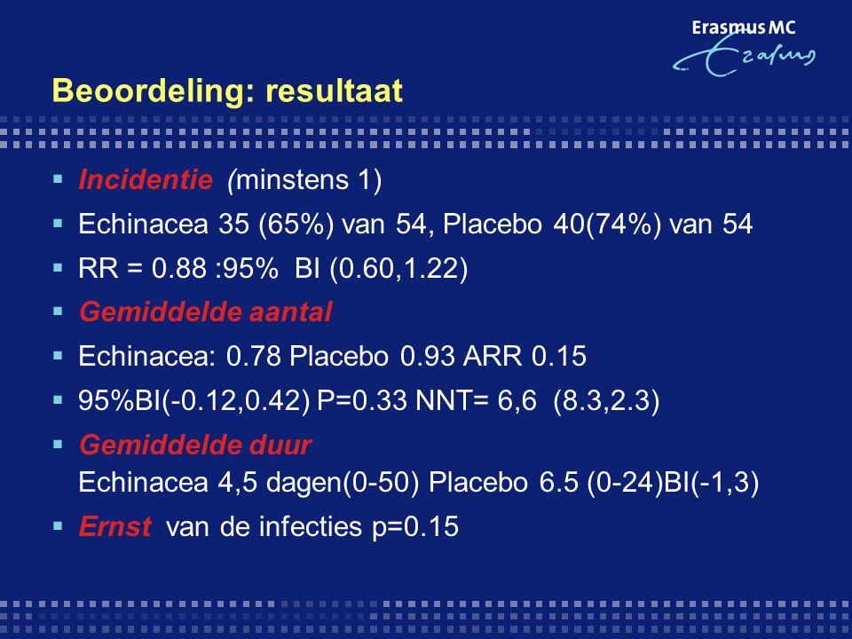 Beoordeling: resultaat  Incidentie (minstens 1)  Echinacea 35 (65%) van 54, Placebo 40(74%) van 54  RR = 0.88 :95% BI (0.60,1.22)  Gemiddelde aantal  Echinacea: 0.78 Placebo 0.93 ARR 0.15  95%BI(-0.12,0.42) P=0.33 NNT= 6,6 (8.3,2.3)  Gemiddelde duur Echinacea 4,5 dagen(0-50) Placebo 6.5 (0-24)BI(-1,3)  Ernst van de infecties p=0.15