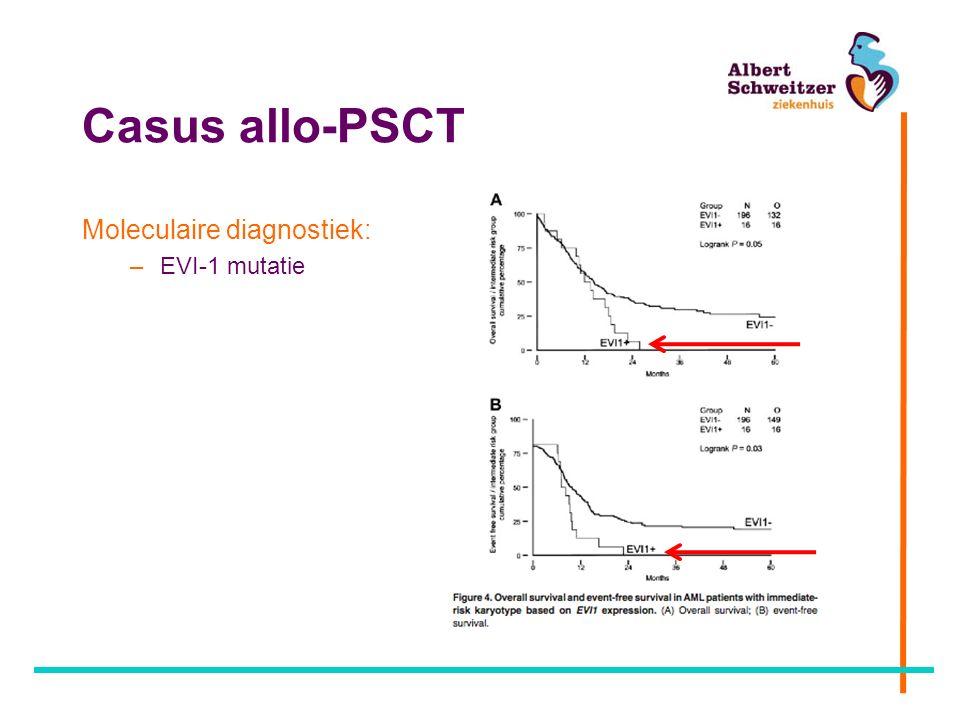 Casus allo-PSCT Moleculaire diagnostiek: –EVI-1 mutatie