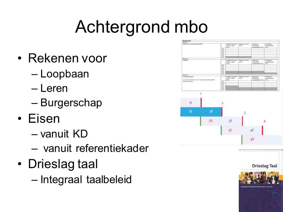 Achtergrond mbo Rekenen voor –Loopbaan –Leren –Burgerschap Eisen –vanuit KD – vanuit referentiekader Drieslag taal –Integraal taalbeleid