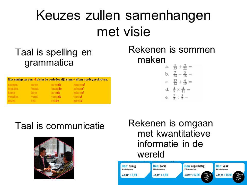Keuzes zullen samenhangen met visie Taal is spelling en grammatica Taal is communicatie Rekenen is sommen maken Rekenen is omgaan met kwantitatieve informatie in de wereld