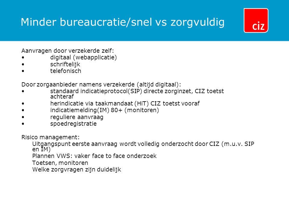 Minder bureaucratie/snel vs zorgvuldig Aanvragen door verzekerde zelf: digitaal (webapplicatie) schriftelijk telefonisch Door zorgaanbieder namens verzekerde (altijd digitaal): standaard indicatieprotocol(SIP) directe zorginzet, CIZ toetst achteraf herindicatie via taakmandaat (HiT) CIZ toetst vooraf indicatiemelding(IM) 80+ (monitoren) reguliere aanvraag spoedregistratie Risico management: Uitgangspunt eerste aanvraag wordt volledig onderzocht door CIZ (m.u.v.