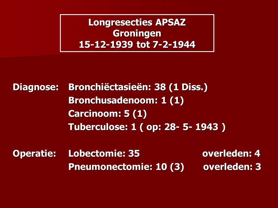 Longresecties APSAZ Groningen 15-12-1939 tot 7-2-1944 Diagnose:Bronchiëctasieën: 38 (1 Diss.) Bronchusadenoom: 1 (1) Carcinoom: 5 (1) Tuberculose: 1 (