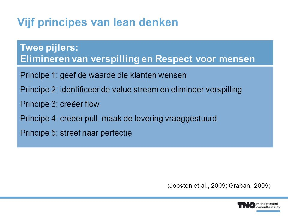 Vijf principes van lean denken (Joosten et al., 2009; Graban, 2009) Twee pijlers: Elimineren van verspilling en Respect voor mensen Principe 1: geef de waarde die klanten wensen Principe 2: identificeer de value stream en elimineer verspilling Principe 3: creëer flow Principe 4: creëer pull, maak de levering vraaggestuurd Principe 5: streef naar perfectie