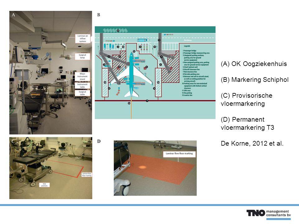 (A) OK Oogziekenhuis (B) Markering Schiphol (C) Provisorische vloermarkering (D) Permanent vloermarkering T3 De Korne, 2012 et al.