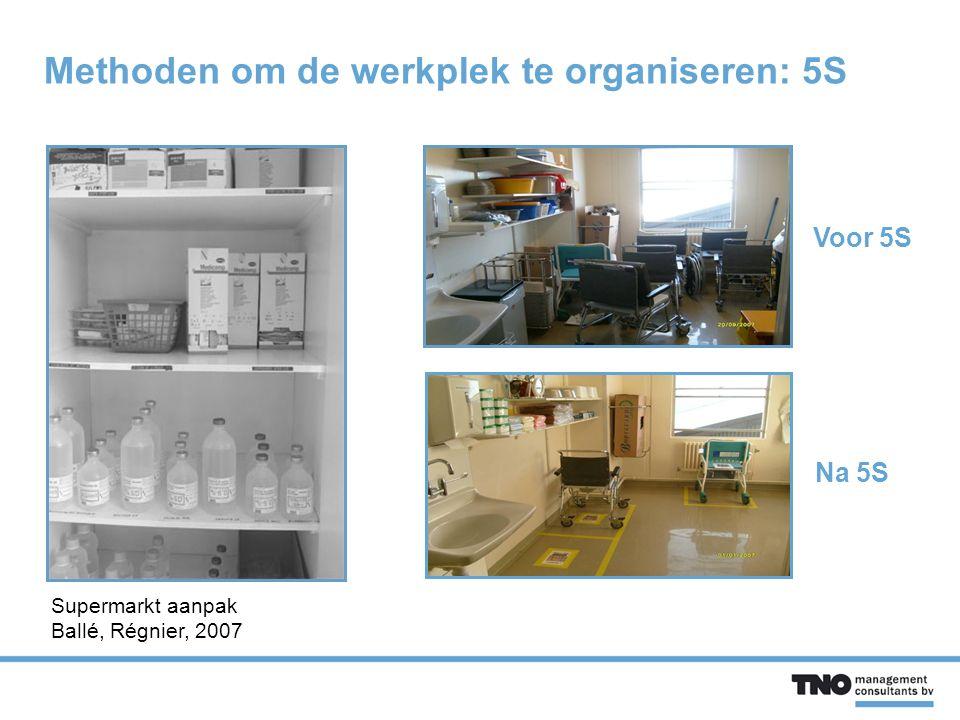 Supermarkt aanpak Ballé, Régnier, 2007 Voor 5S Na 5S Methoden om de werkplek te organiseren: 5S