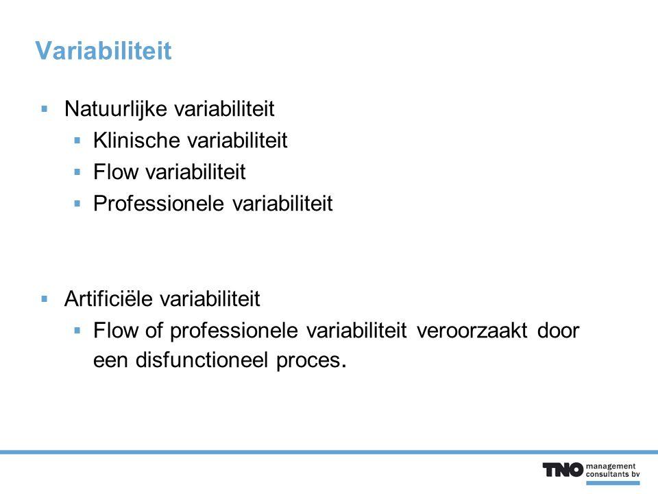Variabiliteit  Natuurlijke variabiliteit  Klinische variabiliteit  Flow variabiliteit  Professionele variabiliteit  Artificiële variabiliteit  Flow of professionele variabiliteit veroorzaakt door een disfunctioneel proces.