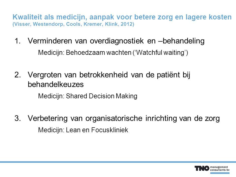Kwaliteit als medicijn, aanpak voor betere zorg en lagere kosten (Visser, Westendorp, Cools, Kremer, Klink, 2012) 1.
