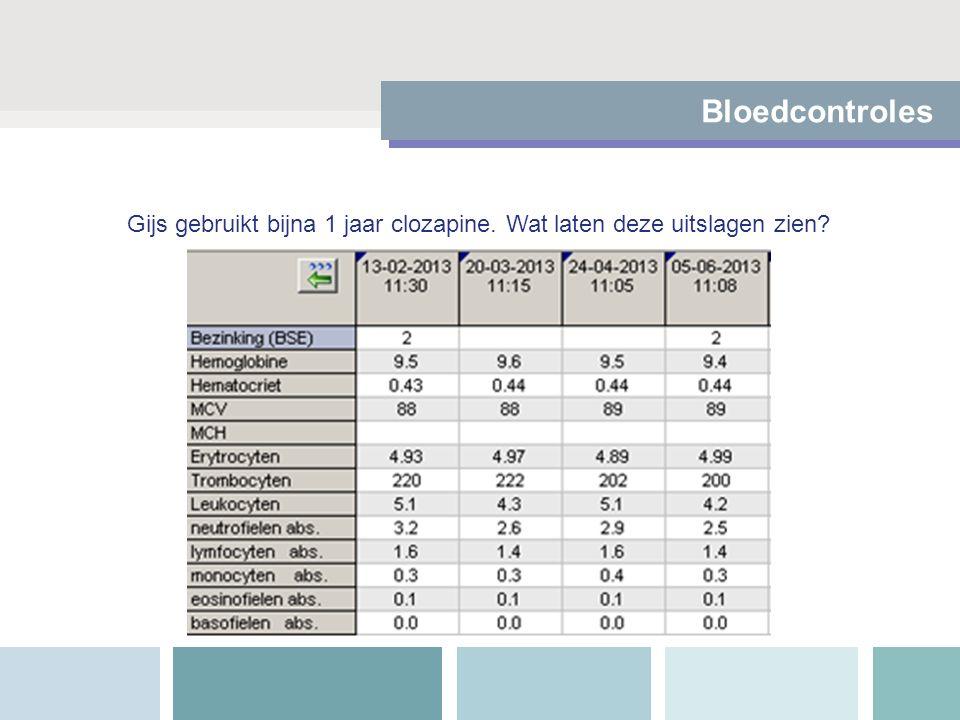 Bloedcontroles Gijs gebruikt bijna 1 jaar clozapine. Wat laten deze uitslagen zien?