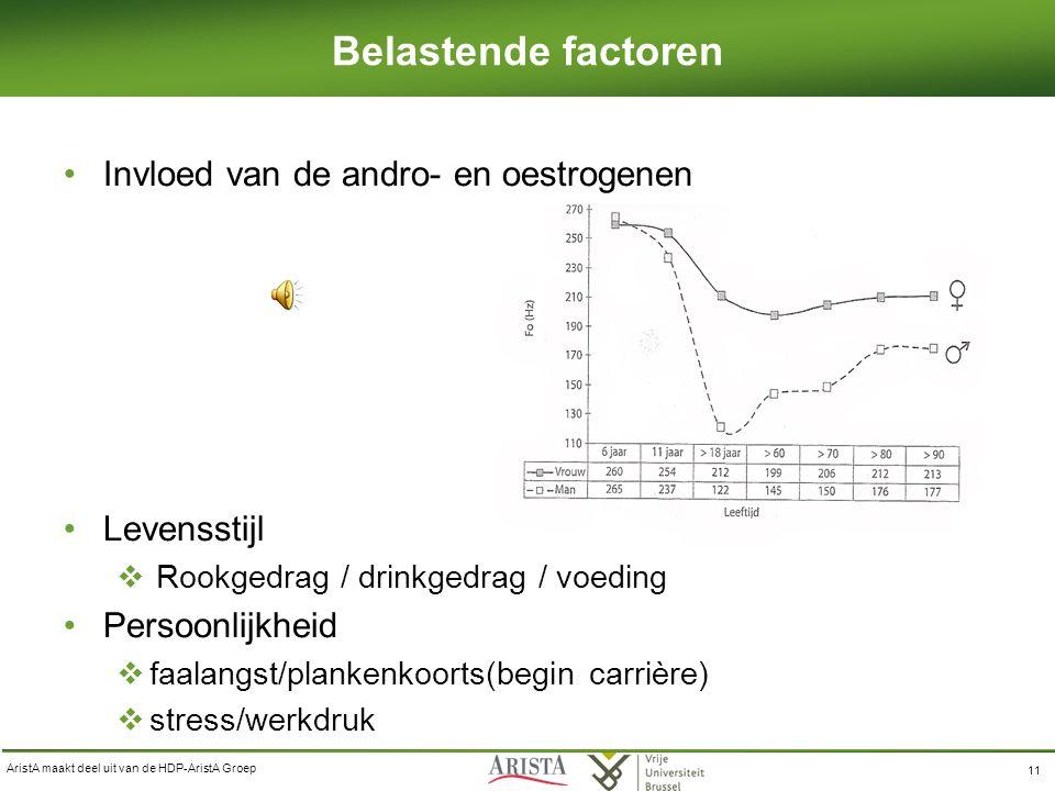AristA maakt deel uit van de HDP-AristA Groep 11 Belastende factoren Invloed van de andro- en oestrogenen Levensstijl  Rookgedrag / drinkgedrag / voeding Persoonlijkheid  faalangst/plankenkoorts(begin carrière)  stress/werkdruk