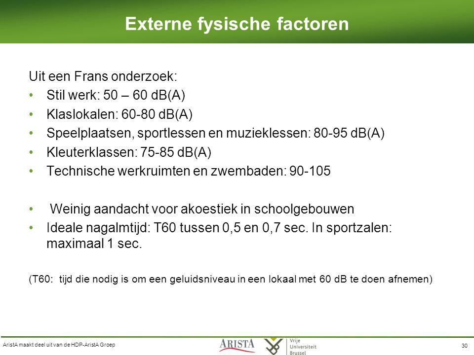 AristA maakt deel uit van de HDP-AristA Groep 30 Externe fysische factoren Uit een Frans onderzoek: Stil werk: 50 – 60 dB(A) Klaslokalen: 60-80 dB(A) Speelplaatsen, sportlessen en muzieklessen: 80-95 dB(A) Kleuterklassen: 75-85 dB(A) Technische werkruimten en zwembaden: 90-105 Weinig aandacht voor akoestiek in schoolgebouwen Ideale nagalmtijd: T60 tussen 0,5 en 0,7 sec.