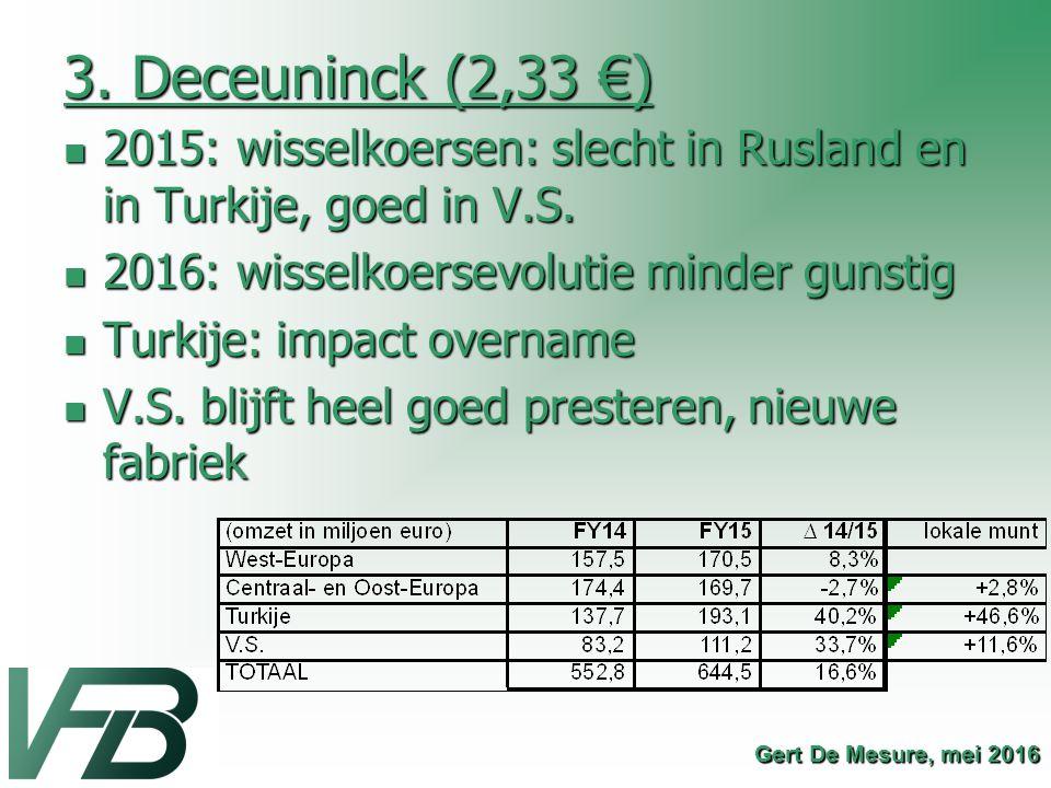 3. Deceuninck (2,33 €) 2015: wisselkoersen: slecht in Rusland en in Turkije, goed in V.S. 2015: wisselkoersen: slecht in Rusland en in Turkije, goed i