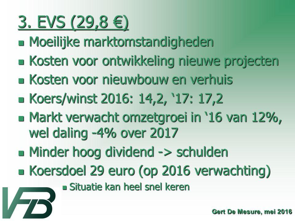 3. EVS (29,8 €) Moeilijke marktomstandigheden Moeilijke marktomstandigheden Kosten voor ontwikkeling nieuwe projecten Kosten voor ontwikkeling nieuwe