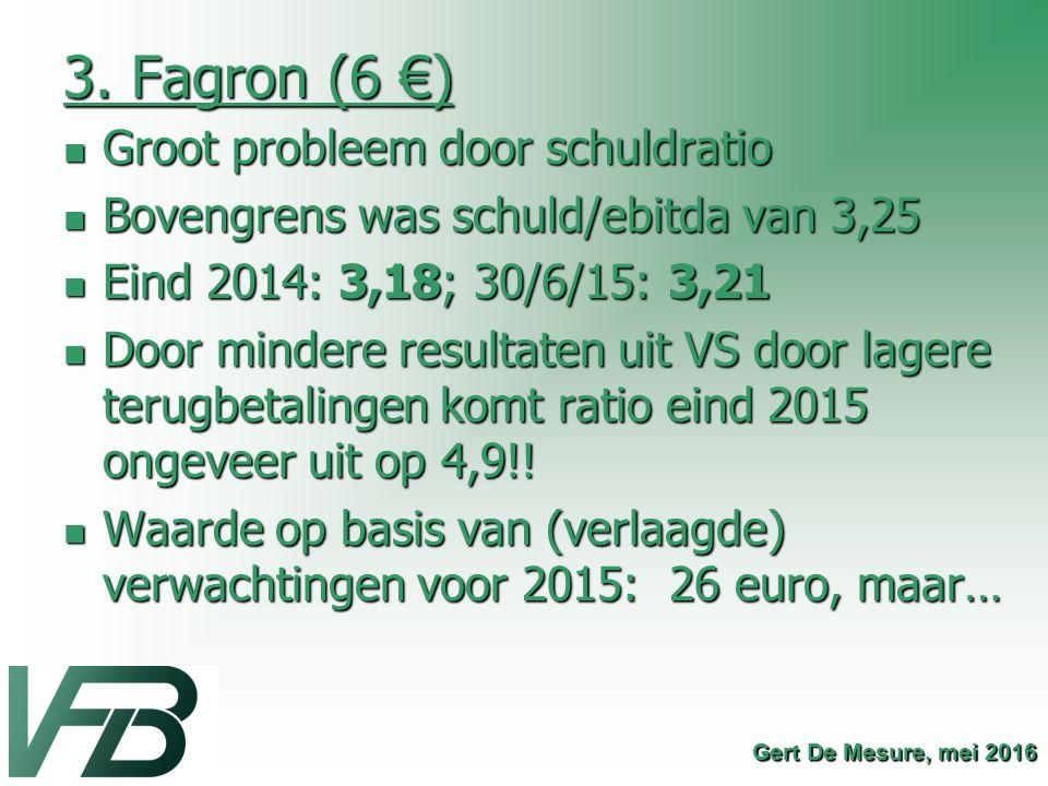 3. Fagron (6 €) Groot probleem door schuldratio Groot probleem door schuldratio Bovengrens was schuld/ebitda van 3,25 Bovengrens was schuld/ebitda van