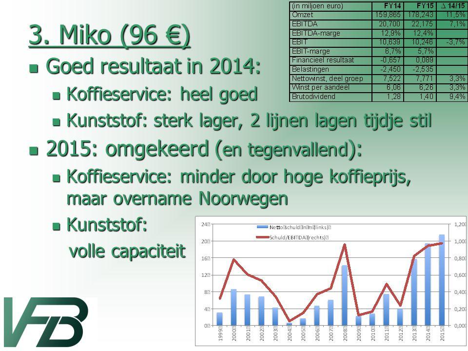3. Miko (96 €) Goed resultaat in 2014: Goed resultaat in 2014: Koffieservice: heel goed Koffieservice: heel goed Kunststof: sterk lager, 2 lijnen lage
