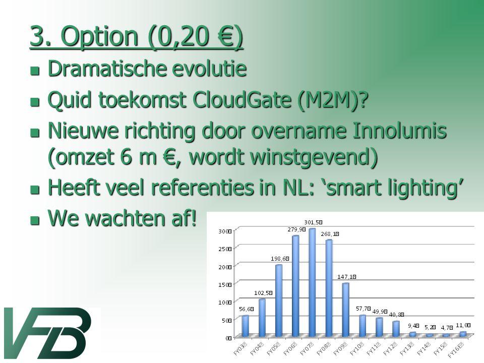 3. Option (0,20 €) Dramatische evolutie Dramatische evolutie Quid toekomst CloudGate (M2M)? Quid toekomst CloudGate (M2M)? Nieuwe richting door overna