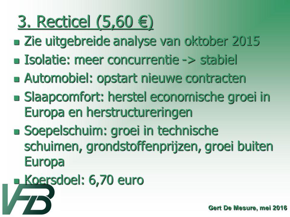 3. Recticel (5,60 €) Zie uitgebreide analyse van oktober 2015 Zie uitgebreide analyse van oktober 2015 Isolatie: meer concurrentie -> stabiel Isolatie