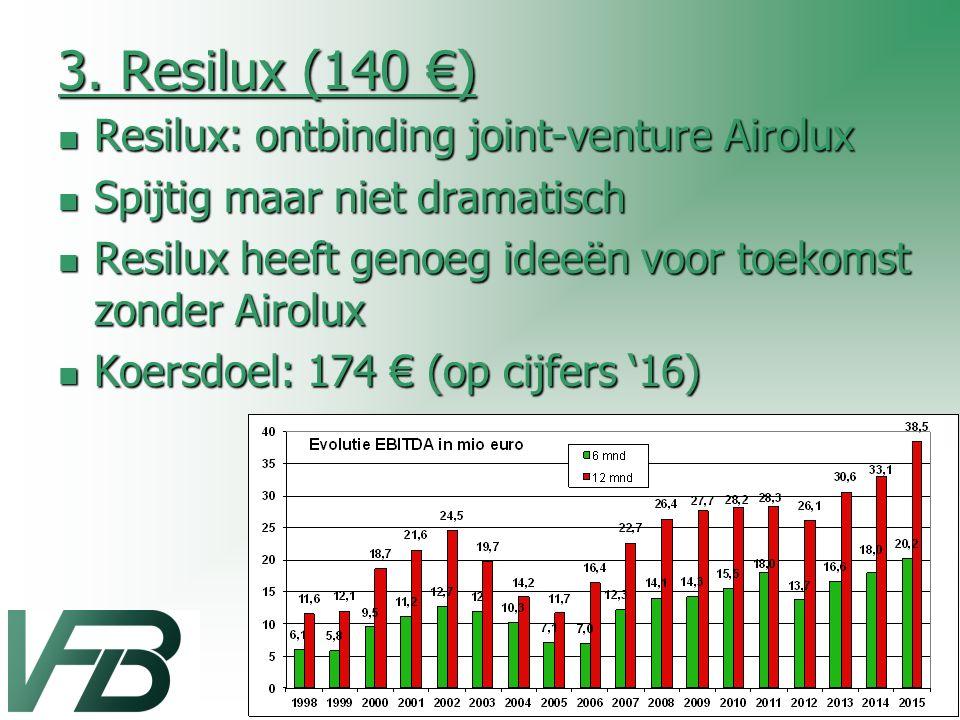 3. Resilux (140 €) Resilux: ontbinding joint-venture Airolux Resilux: ontbinding joint-venture Airolux Spijtig maar niet dramatisch Spijtig maar niet