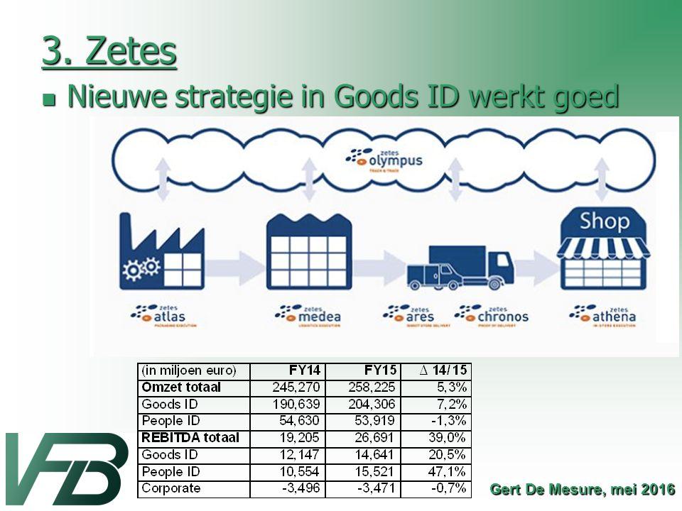 3. Zetes Nieuwe strategie in Goods ID werkt goed Nieuwe strategie in Goods ID werkt goed Gert De Mesure, mei 2016