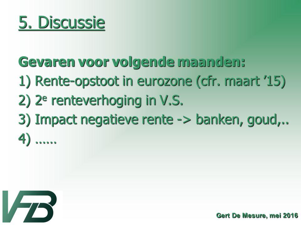 5. Discussie Gevaren voor volgende maanden: 1) Rente-opstoot in eurozone (cfr. maart '15) 2) 2 e renteverhoging in V.S. 3) Impact negatieve rente -> b