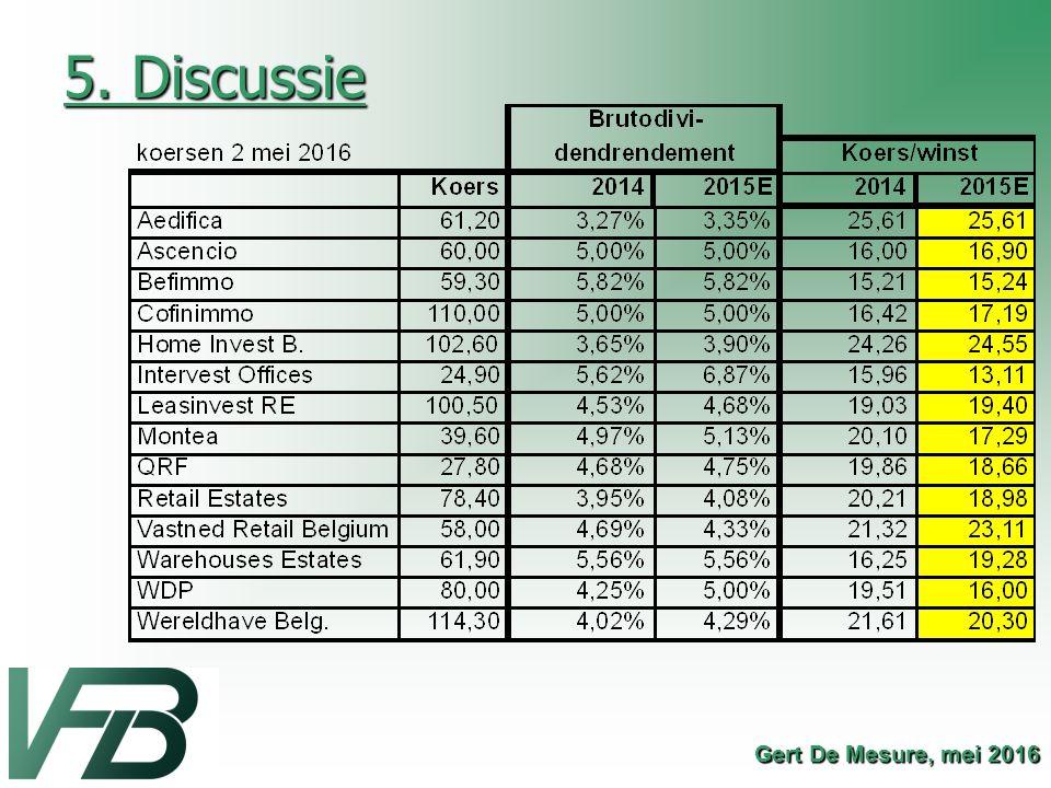 5. Discussie Gert De Mesure, mei 2016