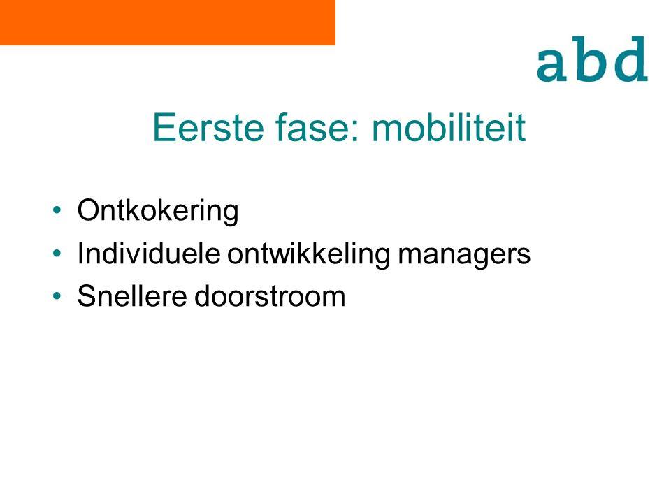 Eerste fase: mobiliteit Ontkokering Individuele ontwikkeling managers Snellere doorstroom