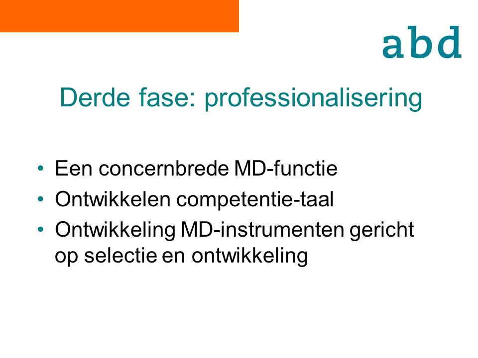 Derde fase: professionalisering Een concernbrede MD-functie Ontwikkelen competentie-taal Ontwikkeling MD-instrumenten gericht op selectie en ontwikkeling