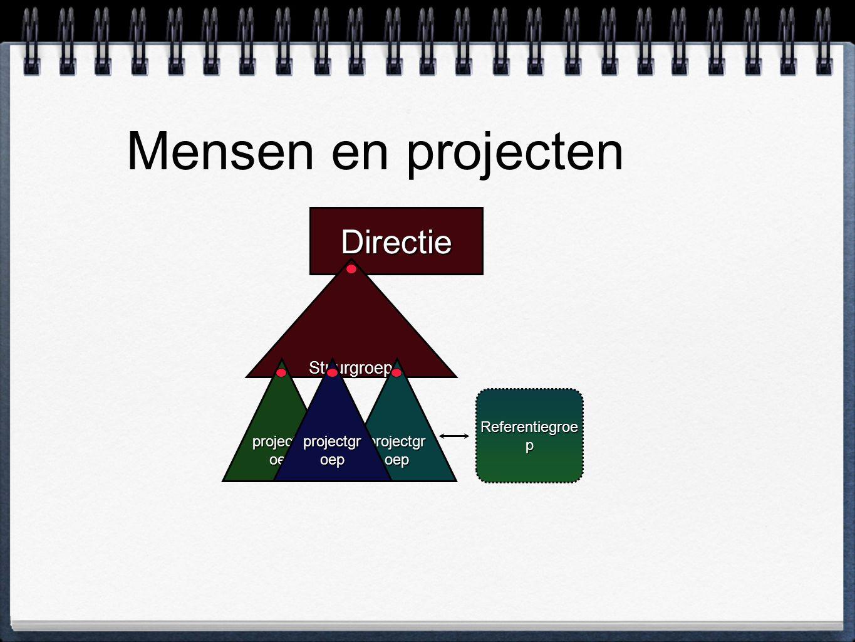 Mensen en projecten Directie Stuurgroep projectgr oep Referentiegroe p