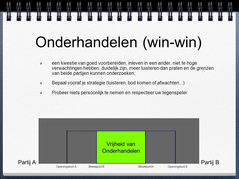 Onderhandelen (win-win) een kwestie van goed voorbereiden, inleven in een ander, niet te hoge verwachtingen hebben, duidelijk zijn, meer luisteren dan