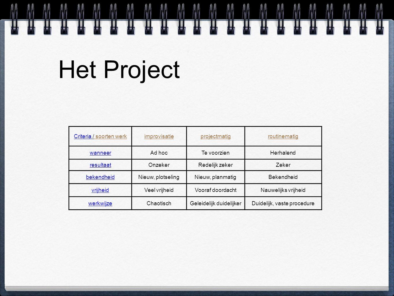 Het Project Projectkenmerken beginpunt en eindpunt éénmalig gedefinieerd doel een project heeft een opdrachtgever vastgesteld budget (vooraf) multidisciplinair eigen projectorganisatie planning (visiedoc, projectvoorstel, projectaanpak, realisatie, test, acceptatie, bugfix, evaluatie