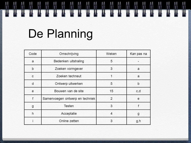 De Planning CodeOmschrijvingWekenKan pas na aBedenken uitstraling5- bZoeken vormgever3a cZoeken techneut1a dOntwerp uitwerken5b eBouwen van de site15c