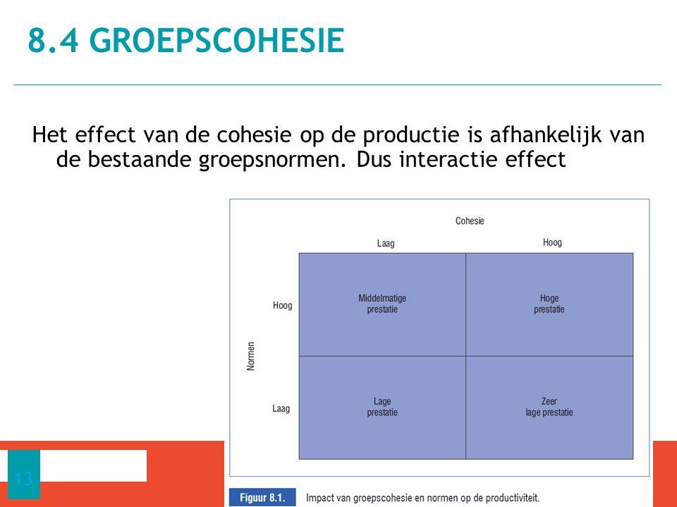 Het effect van de cohesie op de productie is afhankelijk van de bestaande groepsnormen.
