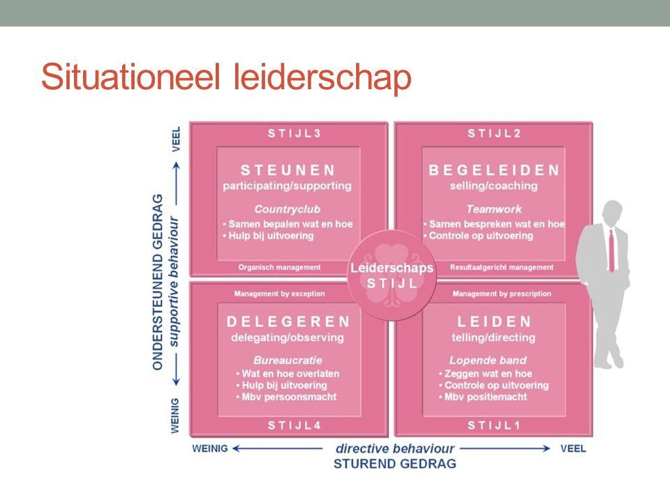 Situationeel leiderschap